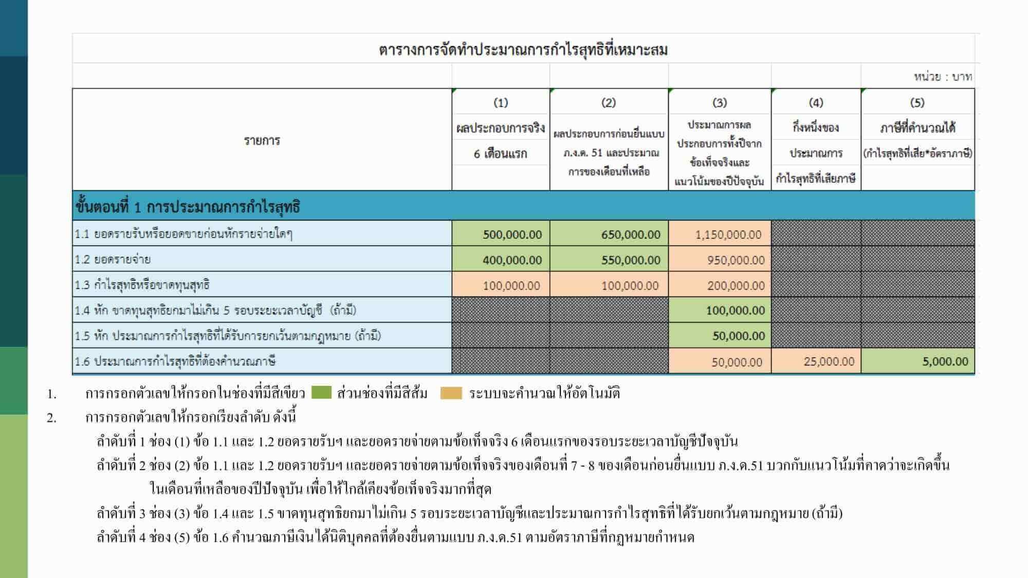 ภงด 51 ยื่นภาษีกลางปี คำนวนภาษี3