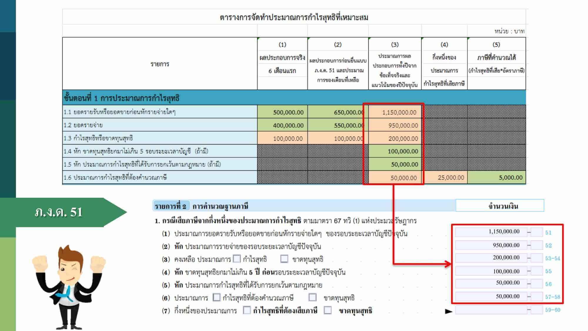 ภงด 51 ยื่นภาษีกลางปี คำนวนภาษี2