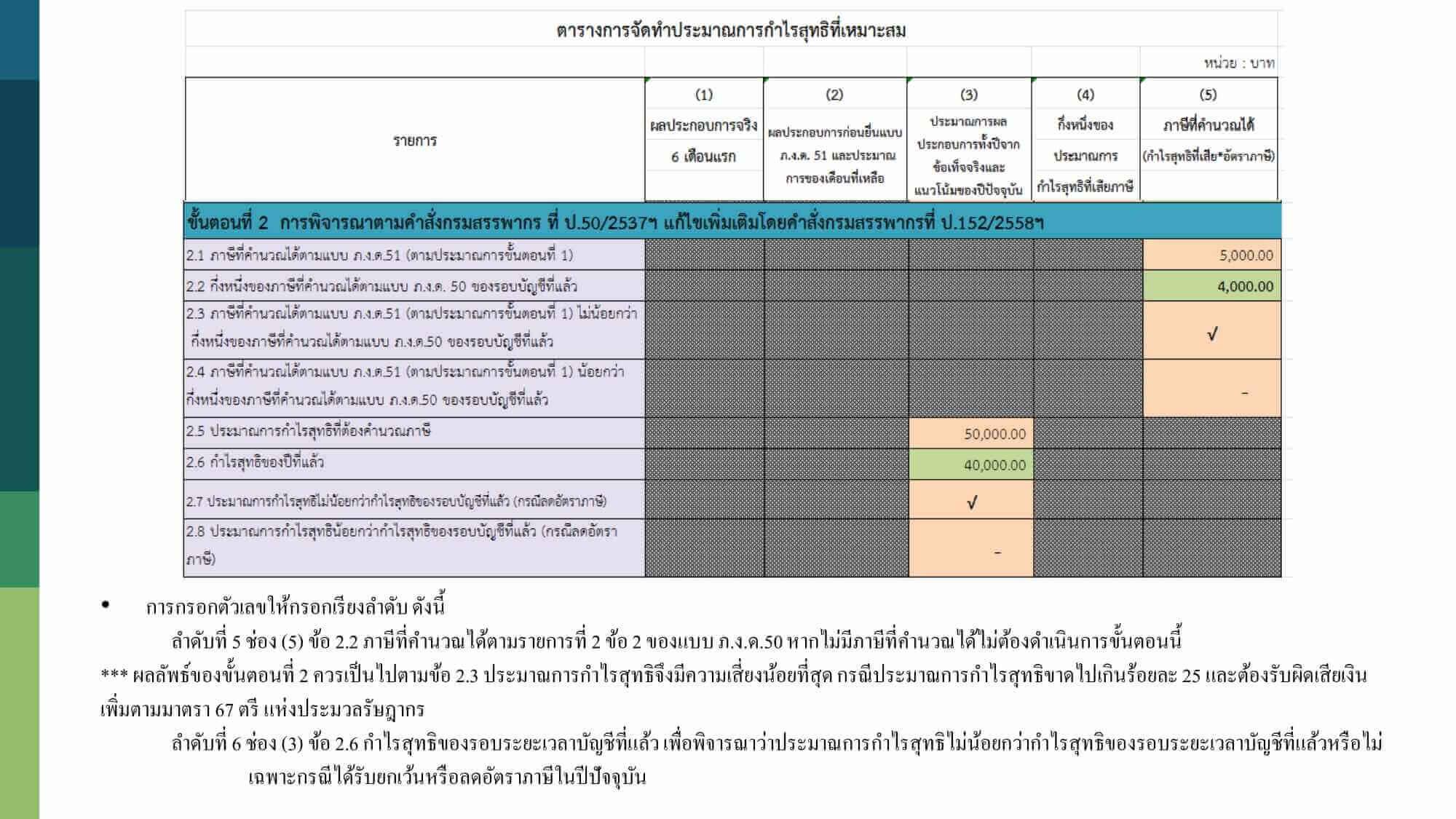 ภงด 51 ยื่นภาษีกลางปี คำนวนภาษี1